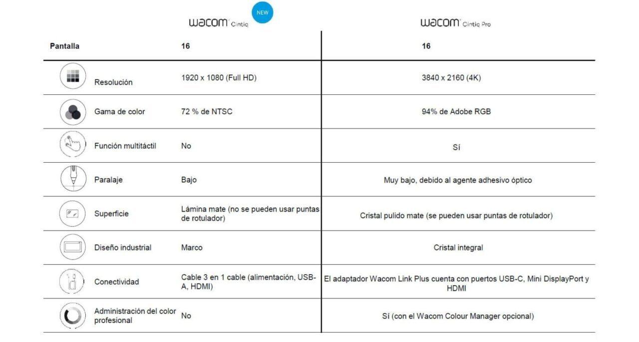 wacom cintiq 16 nueva 2019
